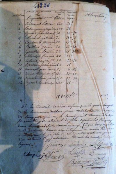 Etat des betes de souvignargues en 1836 2